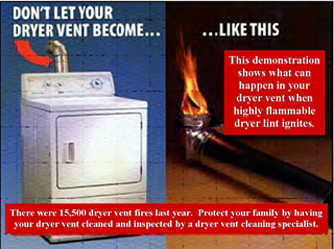 Dryer Vent Cleaning & Inspection