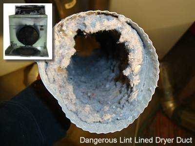 Dryer Vent Cleaning Only $79.95