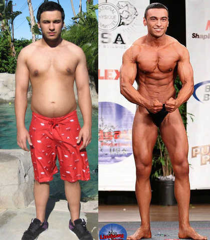 Professional Online Personal Trainer (See My Transformations!)