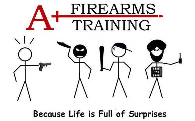 Ccw And Firearms Training