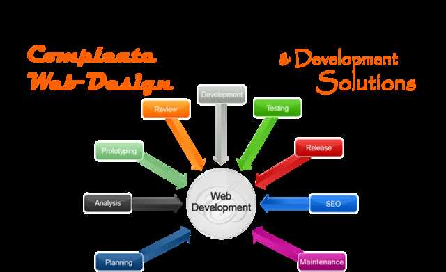 Looking For Joomla Developer Call Us Now